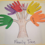 Family Hand Tree- Preschool.001